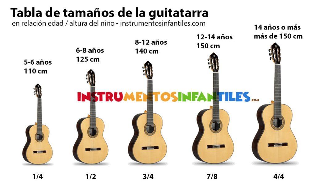 Guitarra Para Niños Guía Para Comprar Una Guitarra Infantil